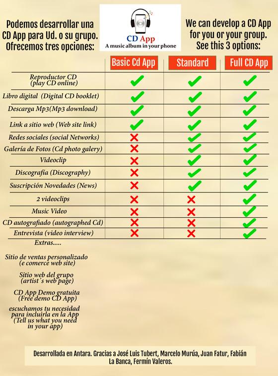 grilla-opciones-precios-cd-appF